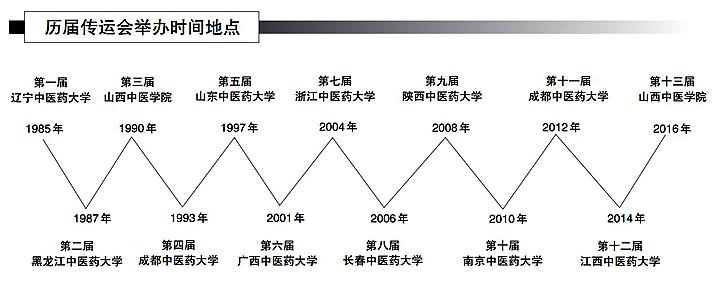医武结合_弘扬中华优秀传统文化